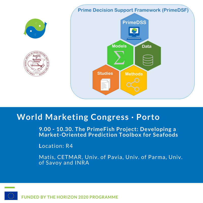 The World Marketing Congress hosts a session on PrimeFish tools.